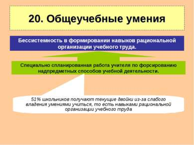 20. Общеучебные умения Специально спланированная работа учителя по форсирован...