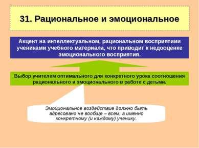 31. Рациональное и эмоциональное Выбор учителем оптимального для конкретного ...