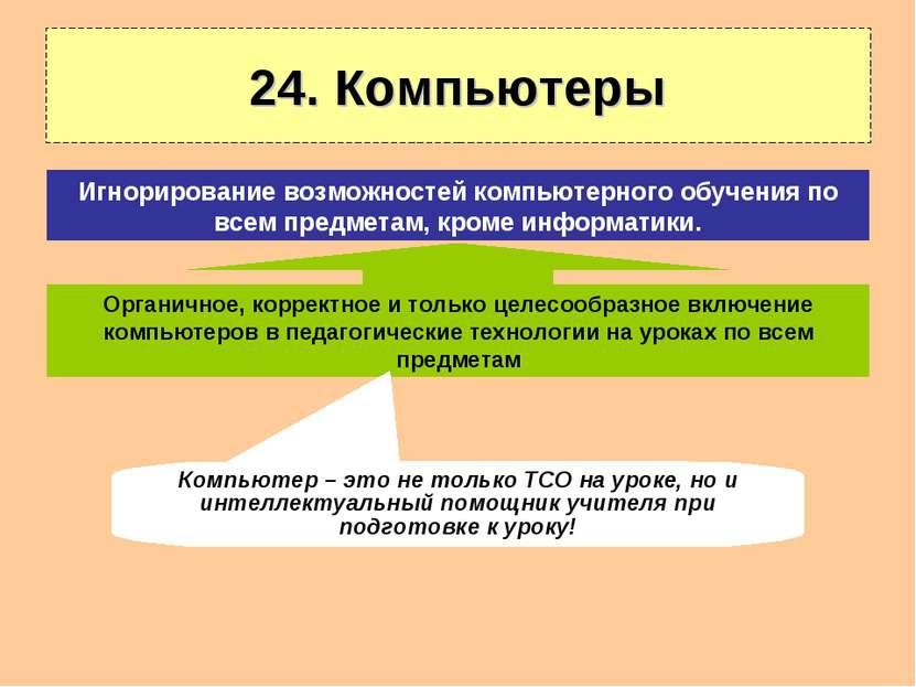 24. Компьютеры Органичное, корректное и только целесообразное включение компь...