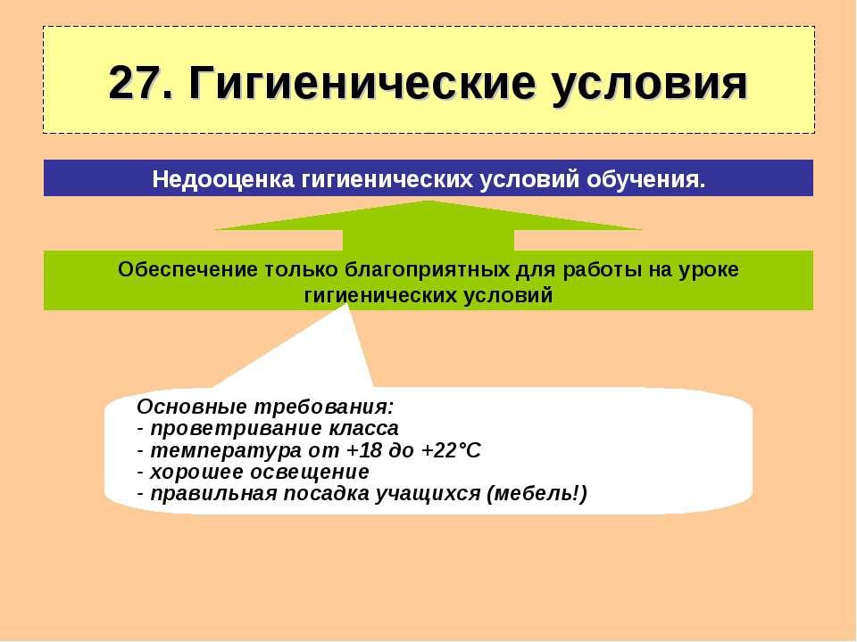 27. Гигиенические условия Обеспечение только благоприятных для работы на урок...