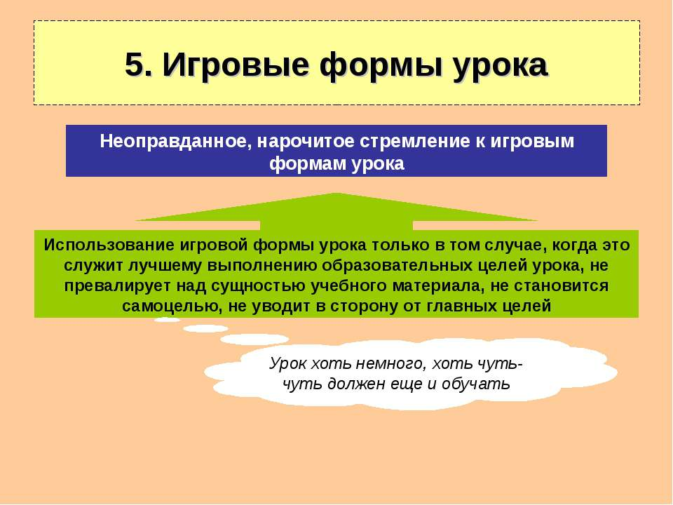 5. Игровые формы урока Использование игровой формы урока только в том случае,...