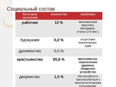 Социальный состав Категориянаселения количество проблемы рабочие 12% минималь...