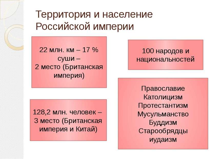 Территория и население Российской империи 22 млн. км – 17 % суши – 2 место (Б...