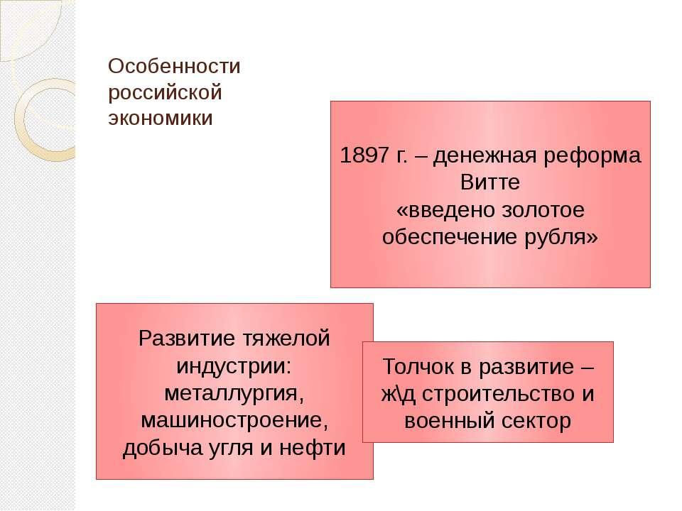 Особенности российской экономики 1897 г. – денежная реформа Витте «введено зо...