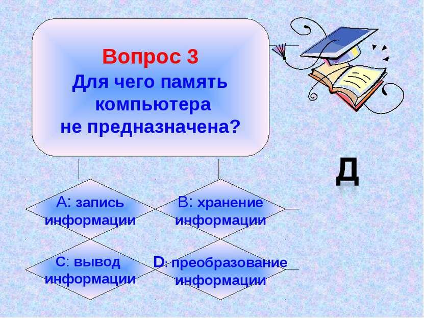 Вопрос 3 Для чего память компьютера не предназначена? А: запись информации B:...