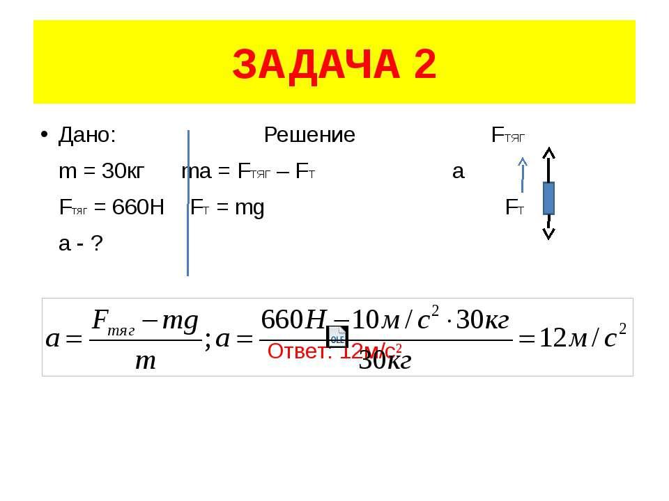 ЗАДАЧА 2 Дано: Решение FТЯГ m = 30кг ma = FТЯГ – FT а Fтяг = 660Н FT = mg FТ ...