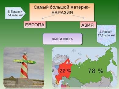 Самый большой материк- ЕВРАЗИЯ ЕВРОПА АЗИЯ ЧАСТИ СВЕТА S Евразии 54 млн км2 S...