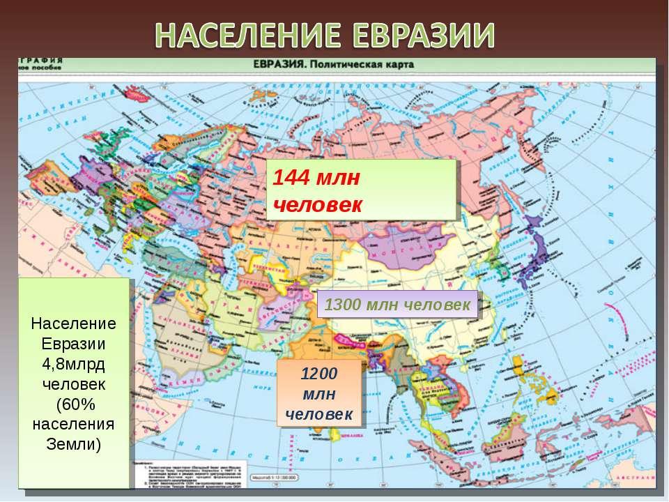 Население Евразии 4,8млрд человек (60% населения Земли) 144 млн человек 1300 ...