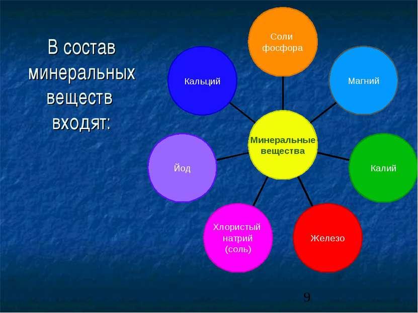 В состав минеральных веществ входят: