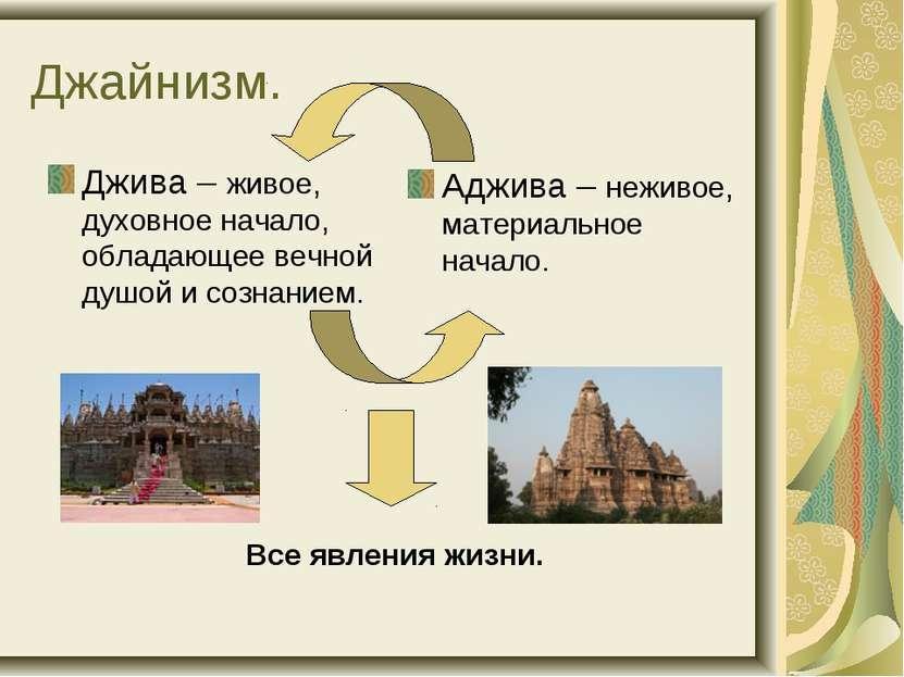 Джайнизм. Джива – живое, духовное начало, обладающее вечной душой и сознанием...