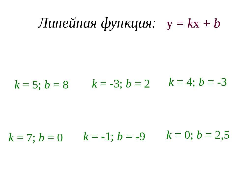 Линейная функция: Назвать k и b. у = 5х + 8 k = 5; b = 8 у = -3х + 2 у = 4х -...