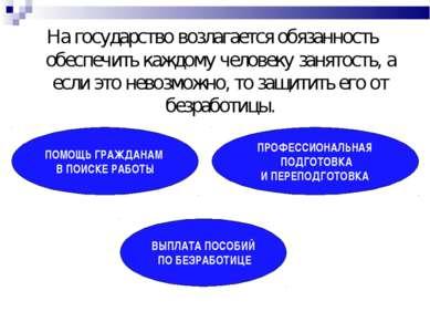 На государство возлагается обязанность обеспечить каждому человеку занятость,...