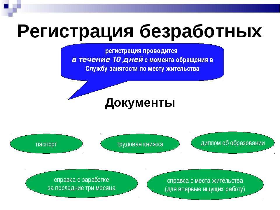 Регистрация безработных Документы регистрация проводится в течение 10 дней с ...