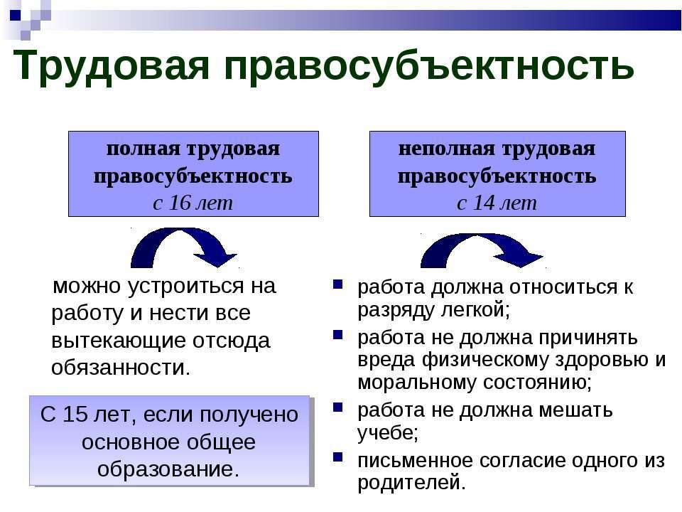 работа должна относиться к разряду легкой; работа не должна причинять вреда ф...