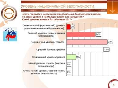 * УРОВЕНЬ НАЦИОНАЛЬНОЙ БЕЗОПАСНОСТИ «Если говорить о российской национальной ...
