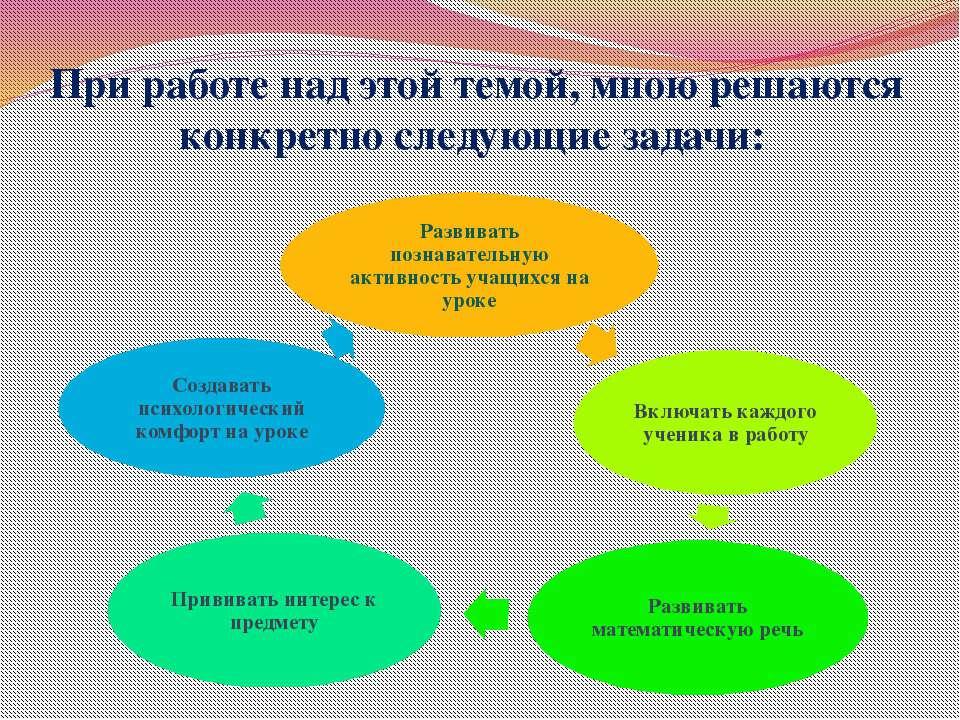 При работе над этой темой, мною решаются конкретно следующие задачи: