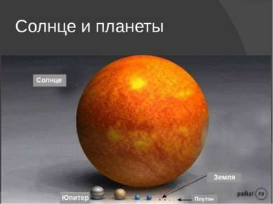 Солнце и планеты