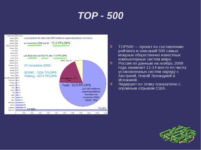 TOP - 500 TOP500 — проект по составлению рейтинга и описаний 500 самых мощных...