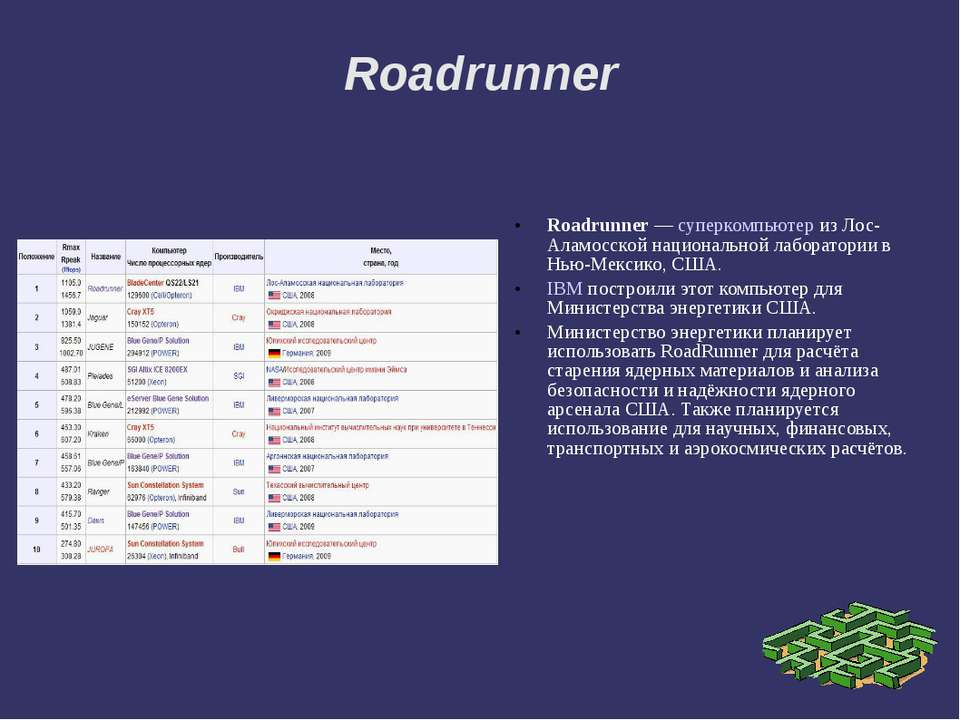 Roadrunner Roadrunner— суперкомпьютер из Лос-Аламосской национальной лаборат...
