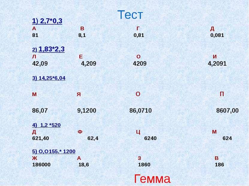 1) 2,7*0,3 А В Г Д 81 8,1 0,81 0,081 2) 1,83*2,3 Л Е О И 42,09 4,209 4209 4,2...