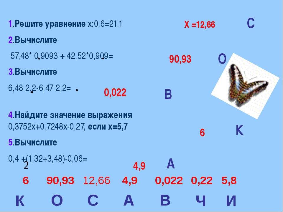 1.Решите уравнение х:0,6=21,1 2.Вычислите 57,48* 0,9093 + 42,52*0,909= 3.Вычи...