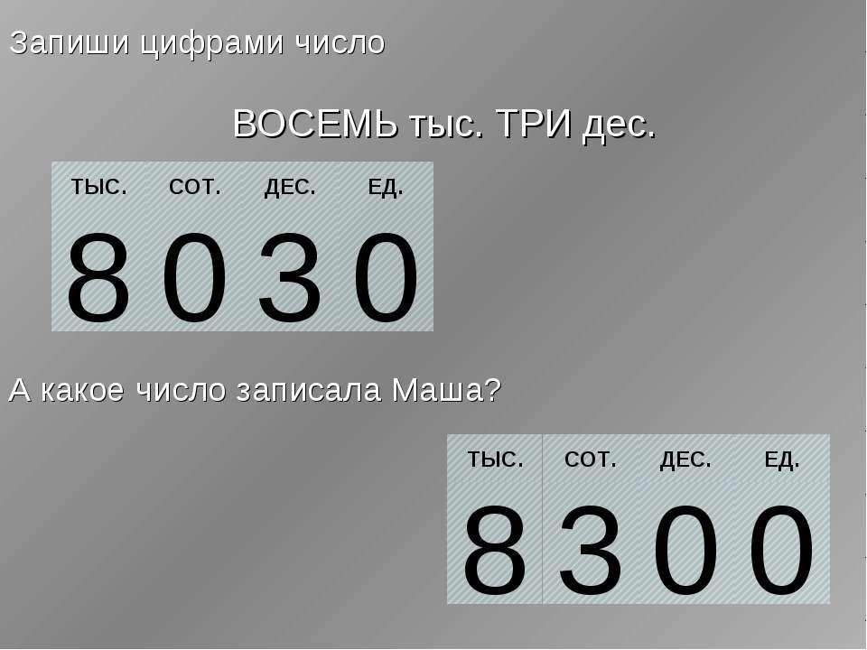 8 3 8 3 А какое число записала Маша? Запиши цифрами число ВОСЕМЬ тыс. ТРИ дес.