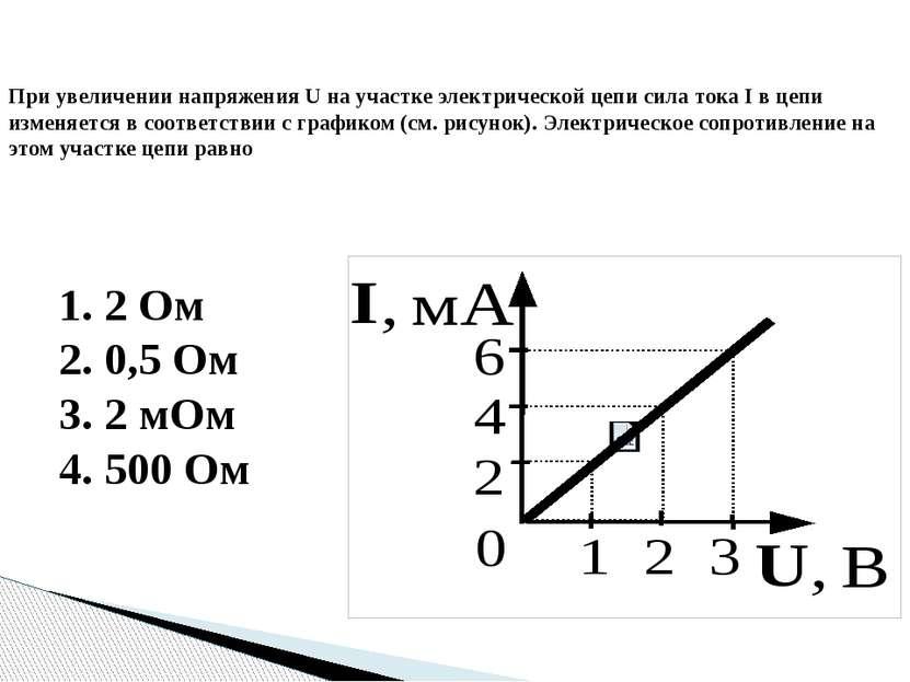 На рисунке изображен график зависимости силы тока в проводнике от напряжения ...