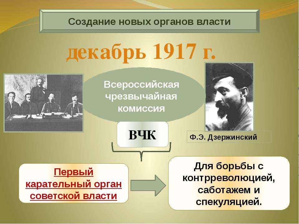 Создание новых органов власти декабрь 1917 г. Первый карательный орган советс...