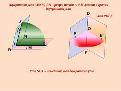 Угол РDEK Двугранный угол АВNМ, ВN – ребро, точки А и М лежат в гранях двугра...