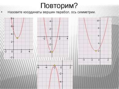 Повторим? Назовите координаты вершин парабол, ось симметрии.