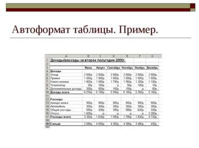 Автоформат таблицы. Пример.