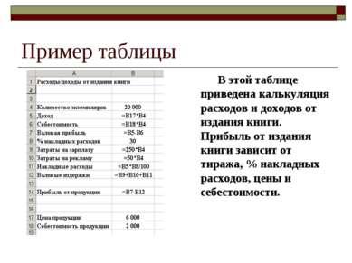Пример таблицы В этой таблице приведена калькуляция расходов и доходов от изд...