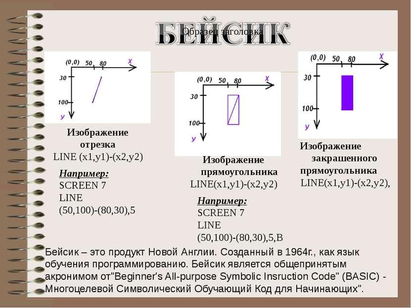 Изображение отрезка LINE (x1,y1)-(x2,y2) Например: SCREEN 7 LINE (50,100)-(80...
