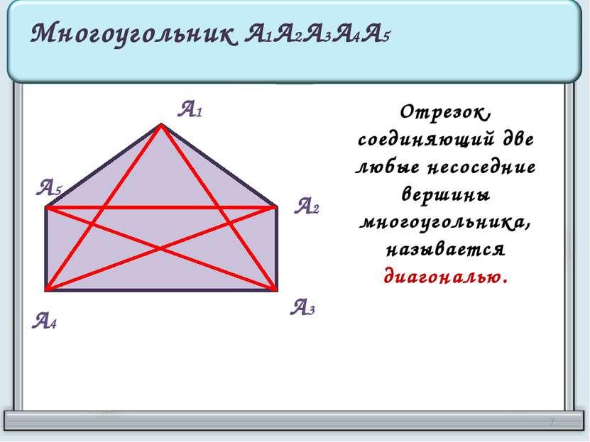 А1 А2 А3 А4 А5 Многоугольник А1А2А3А4А5 Отрезок, соединяющий две любые несосе...