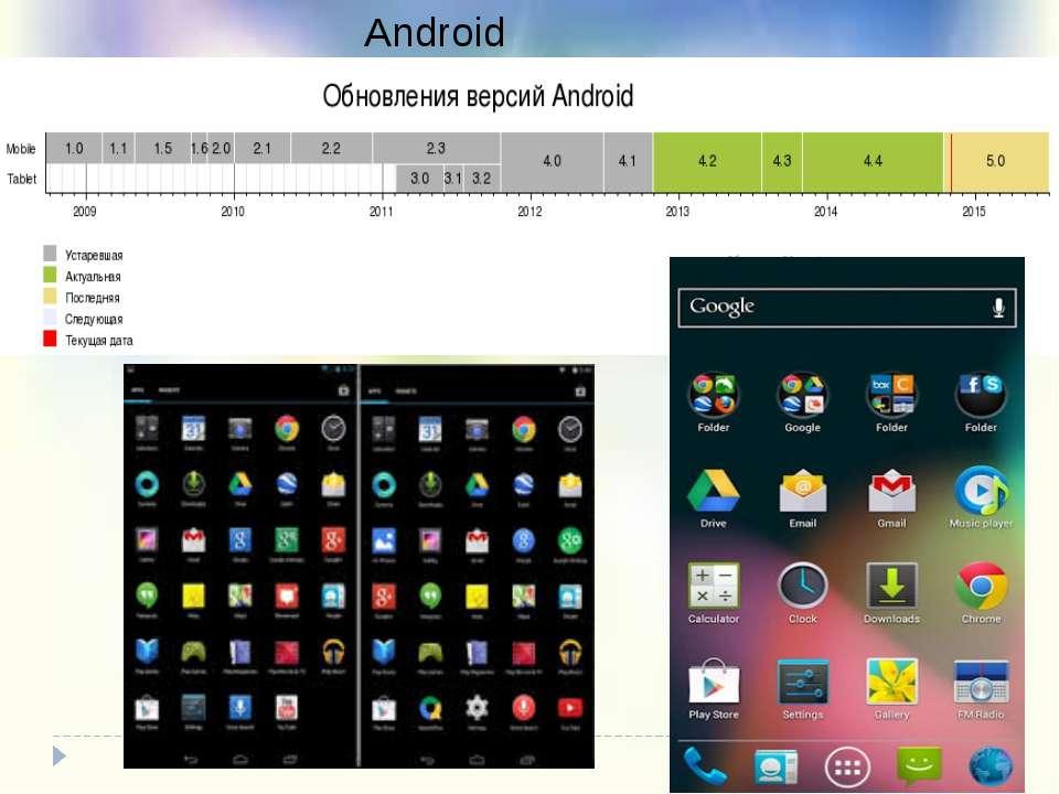 Android Операционная система основанная наLunix.Правообладателем системы явл...