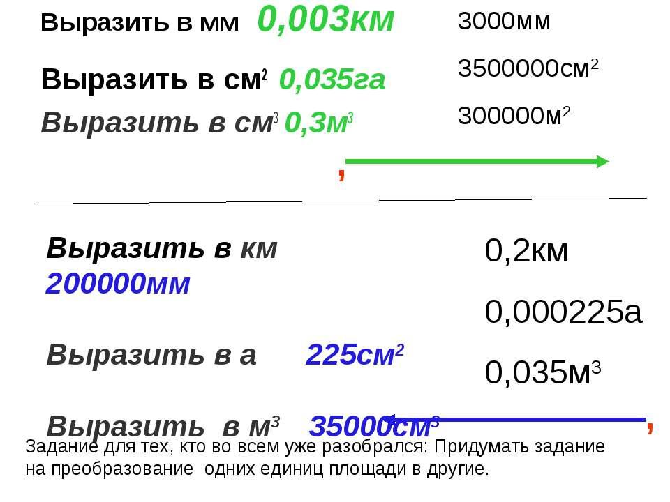 Выразить в мм 0,003км Выразить в см2 0,035га Выразить в см3 0,3м3 , Выразить ...