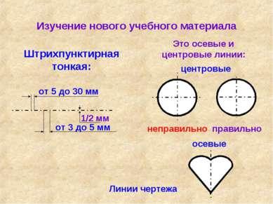 Изучение нового учебного материала Линии чертежа Штрихпунктирная тонкая: Это ...