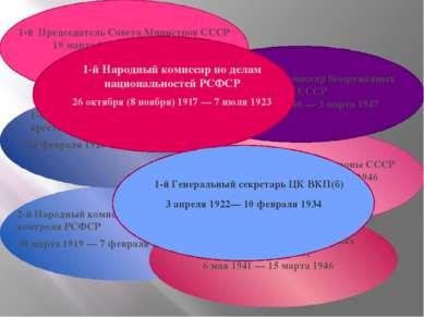 1-й Председатель Совета Министров СССР 19 марта 1946—5 марта 1953 1-й Народ...