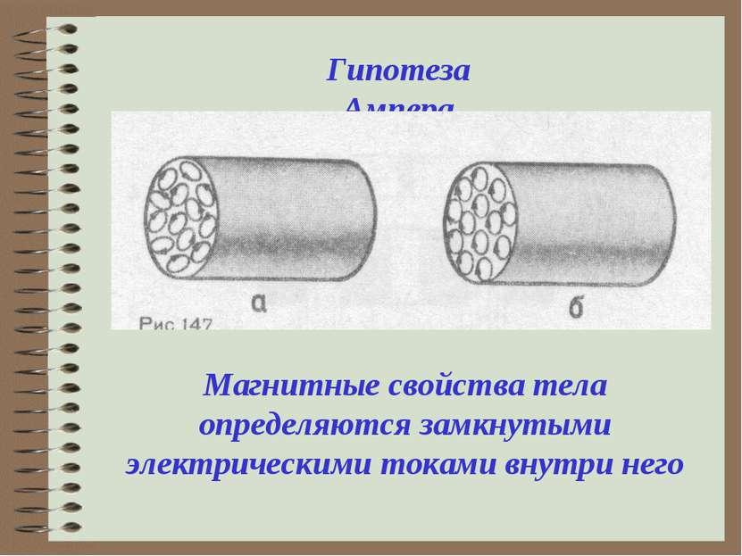 Гипотеза Ампера Магнитные свойства тела определяются замкнутыми электрическим...