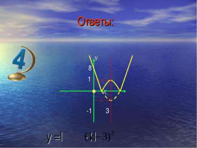 y 8 1 x -1 3 y =| -1| Ответы: