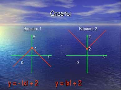 Ответы Вариант 1 y 2 x 0 Вариант 2 y 2 x 0 y = - |x| + 2 y = |x| + 2 y