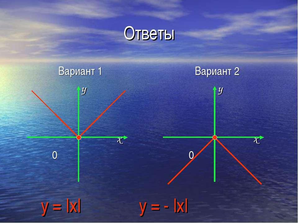 Ответы Вариант 1 y x 0 Вариант 2 y x 0 y = |x| y = - |x|