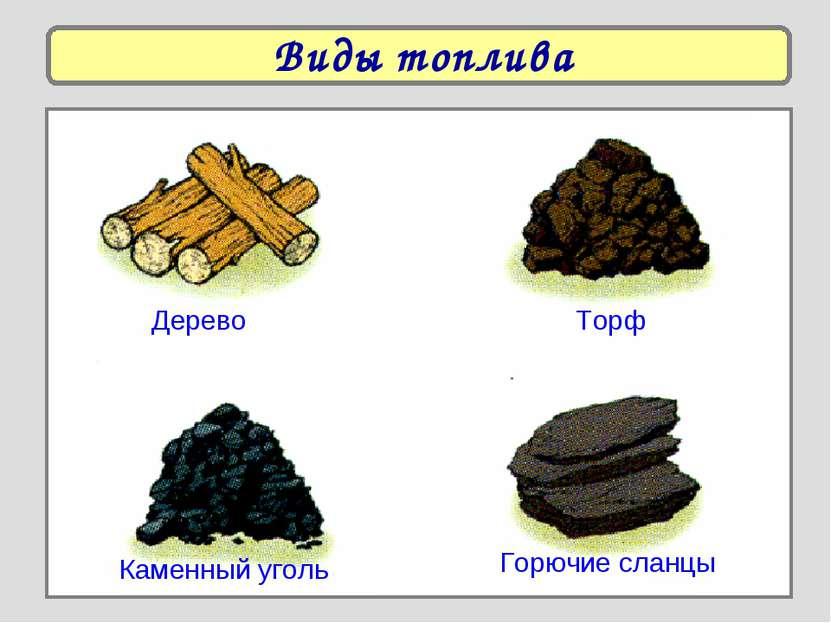 Виды топлива Дерево Торф Каменный уголь Горючие сланцы