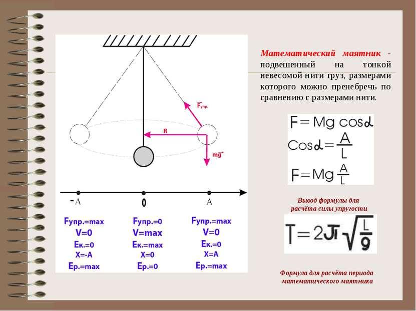 Вывод формулы для расчёта силы упругости Формула для расчёта периода математи...