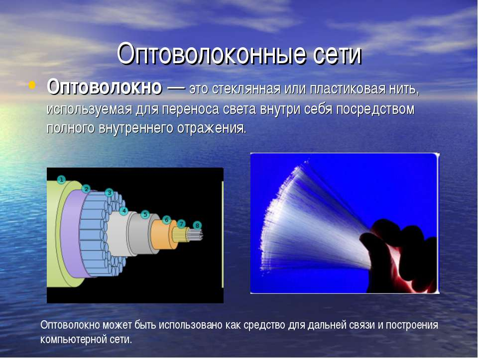 Оптоволоконные сети Оптоволокно — это стеклянная или пластиковая нить, исполь...