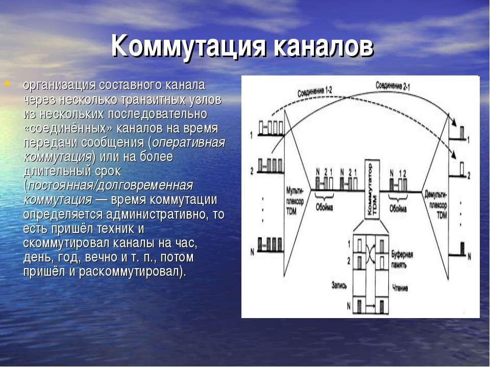 Коммутация каналов организация составного канала через несколько транзитных у...