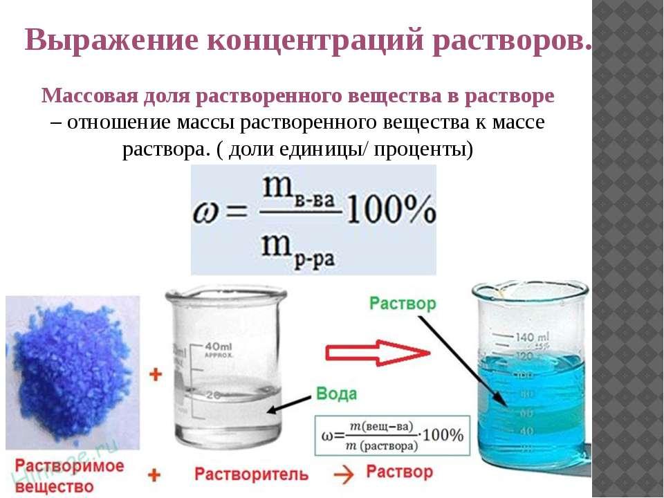 Выражение концентраций растворов. Массовая доля растворенного вещества в раст...
