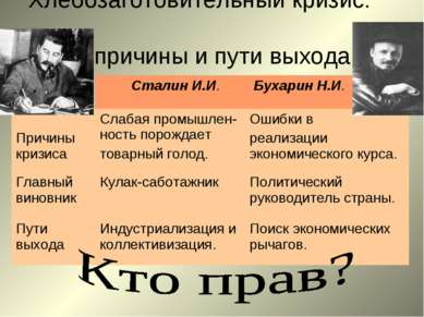 Хлебозаготовительный кризис: причины и пути выхода Вопросы Сталин И.И. Бухари...