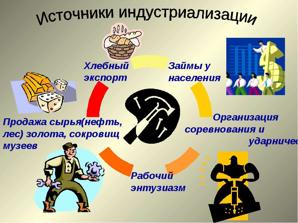 Займы у населения Хлебный экспорт Продажа сырья(нефть, лес) золота, сокровищ ...