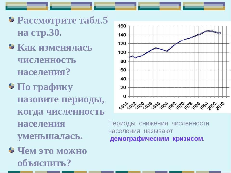 Рассмотрите табл.5 на стр.30. Как изменялась численность населения? По график...